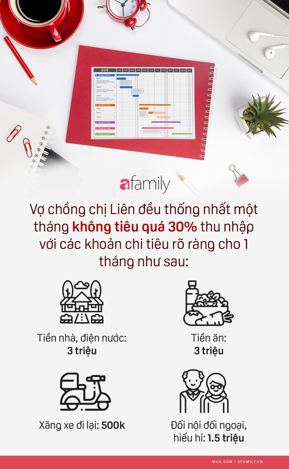 Chỉ tiêu 30% thu nhập, sau 4 năm cưới cặp vợ chồng trẻ bằng tuổi sắm nhà Hà Nội, còn tiết kiệm được hơn 2 tỷ - Ảnh 3.