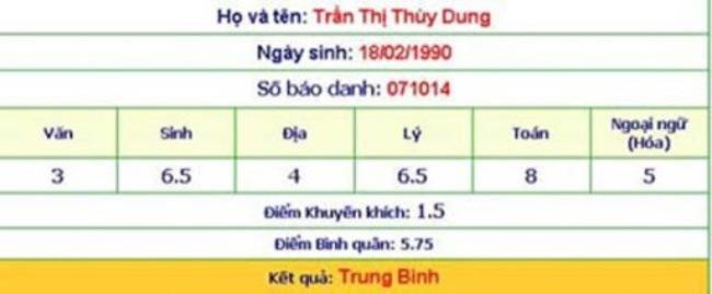 """Soi điểm thi đại học của các Hoa hậu Việt Nam các năm: Người dính nhiều tai tiếng nhất lại có thành tích vượt xa """"đàn em"""" - Ảnh 6."""