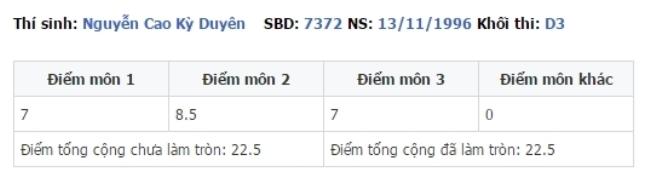 """Soi điểm thi đại học của các Hoa hậu Việt Nam các năm: Người dính nhiều tai tiếng nhất lại có thành tích vượt xa """"đàn em"""" - Ảnh 3."""