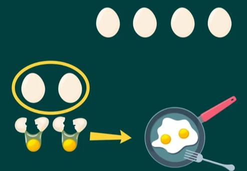 Câu đố quả trứng