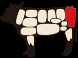 Phân biệt các bộ phận của thịt bò, nơi nào - Ảnh 20.