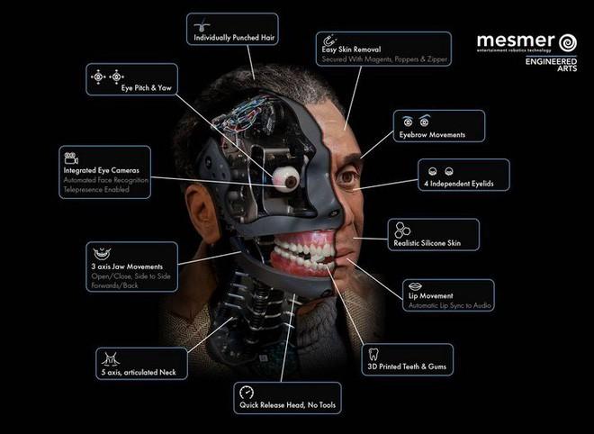 Gặp gỡ Ai-Da, robot kiêm nghệ sỹ AI đầu tiên trên thế giới có thể vẽ phác họa và trò chuyện như người - Ảnh 3.
