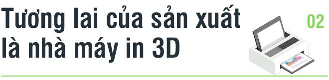 CEO Arevo Vũ Xuân Sơn: Chúng tôi sẽ xây nhà máy in 3D sợi carbon lớn nhất thế giới tại Việt Nam - Ảnh 3.