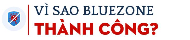 Trưởng dự án Bluezone giải mã 'thiên thời, địa lợi, nhân hoà' của ứng dụng truy vết Covid-19 - Ảnh 4.
