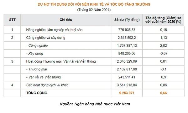 Người Việt đang đầu tư gì? - Ảnh 1.