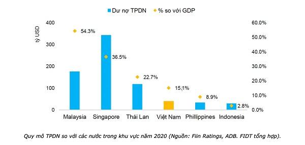 Người Việt đang đầu tư gì? - Ảnh 3.