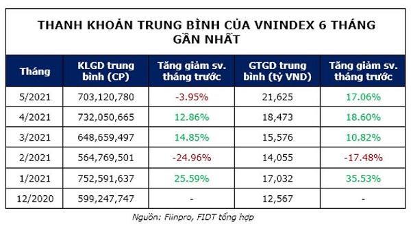 Người Việt đang đầu tư gì? - Ảnh 5.