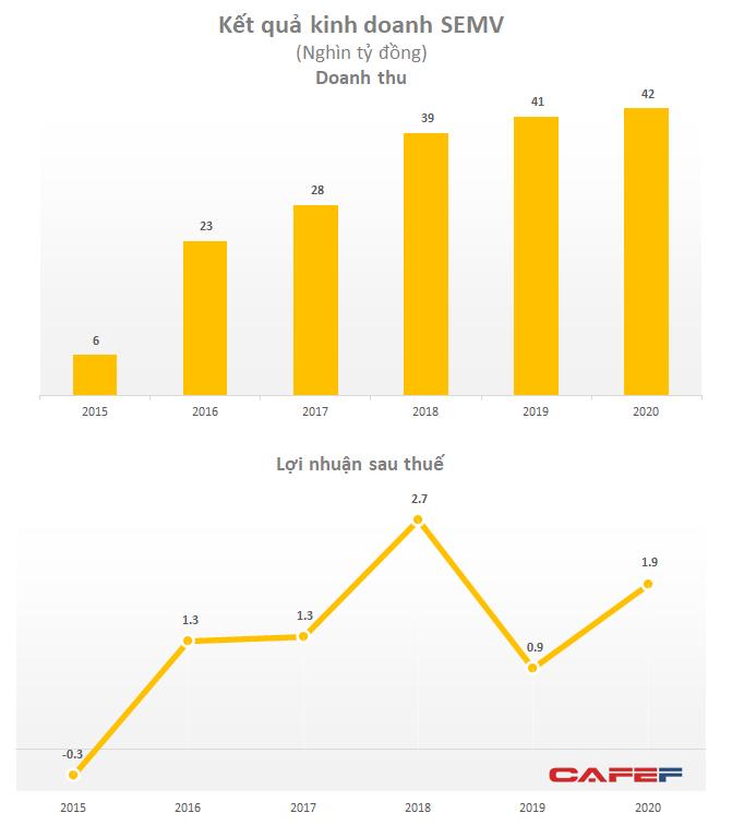 Bán mảng gia công linh kiện iPhone, hàng tỷ USD doanh số và xuất khẩu của Samsung tại Việt Nam sẽ bị ảnh hưởng? - Ảnh 2.