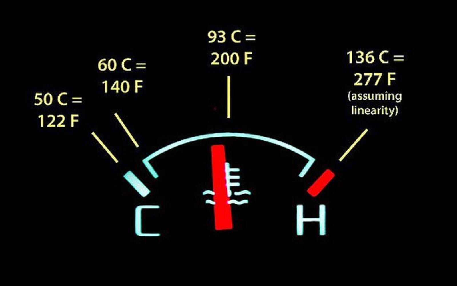 Nhiệt độ nước làm mát động cơ cao hơn bình thường