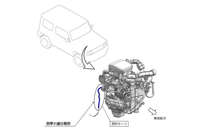 Xe Suzuki Jimny lỗi rò rỉ nhiên liệu