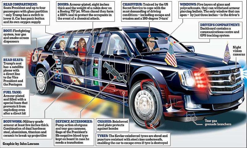 Chi tiết về 'quái thú' của Tổng thống Trump trên đường đua Daytona 500 - 6