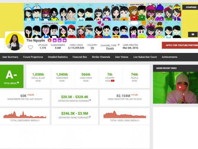 Kinh doanh online, một cá nhân ở Hà Nội nộp thuế 23 tỷ đồng - 6