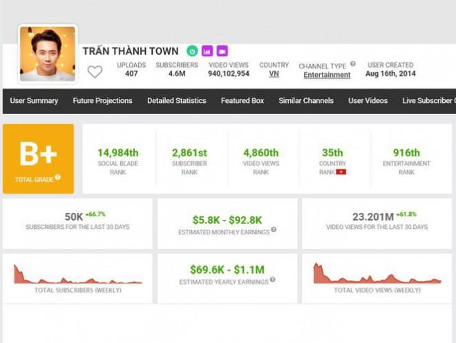 Kinh doanh online, một cá nhân ở Hà Nội nộp thuế 23 tỷ đồng - 3