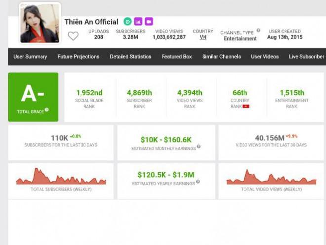 Kinh doanh online, một cá nhân ở Hà Nội nộp thuế 23 tỷ đồng - 4
