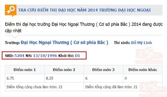 """""""Hoa hậu Việt Nam 2016"""" đã dự thi 2 khối thi, tuy số điểm ở khối A của Đỗ Mỹ Linh không cao nhưng điểm khối D1 của cô lại hoàn toàn gây ấn tượng với người hâm mộ."""