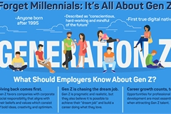 Vietnamese Generation Z seeks career mentoring on social media