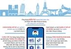 Thông tin về Hộ chiếu vaccine của Hiệp hội Hàng không quốc tế