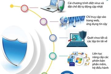 6 cách đơn giản để an toàn hơn trên Internet
