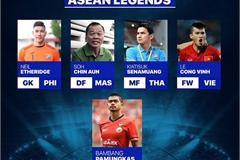 "Vietnamese striker Le Cong Vinh named ""ASEAN legend"""