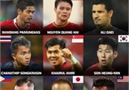 Vietnamese midfielder in Fox Sports poll for Asian Front Three
