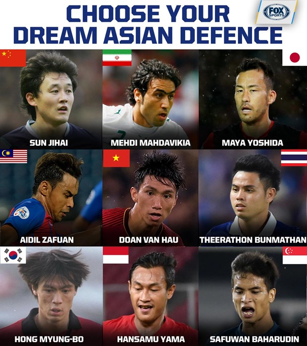 Van Hau listed among Asia's most prominent defenders hinh anh 1