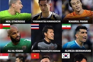 Vietnamese goalkeepers named as one of Asia's best nine goalies by FOX Sports