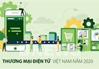 Vietnam's e-commerce revenue grows 25 percent in 2019