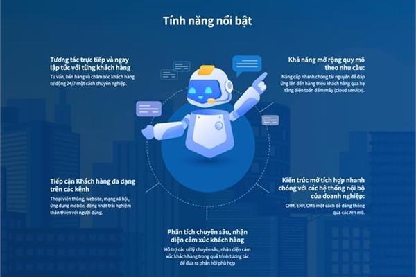 Vietnamese virtual assistant platform launched