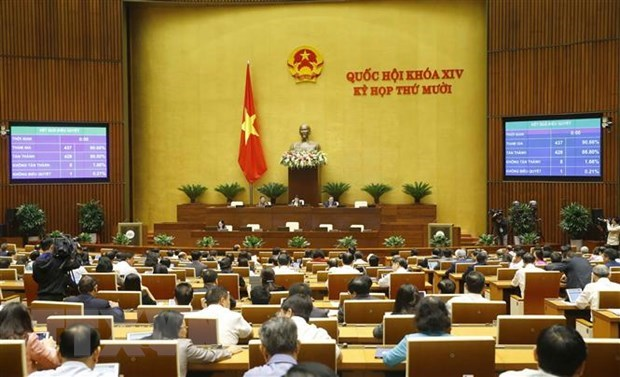 NA adopts Resolution on 2021 socio-economic development plan hinh anh 1