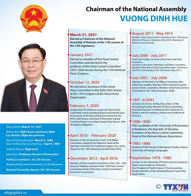 Vuong Dinh Hue elected as Chairman of NA, National Election Council hinh anh 3