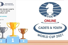 Vietnamese chess players to compete in Youth Rapid World Cup's final stage