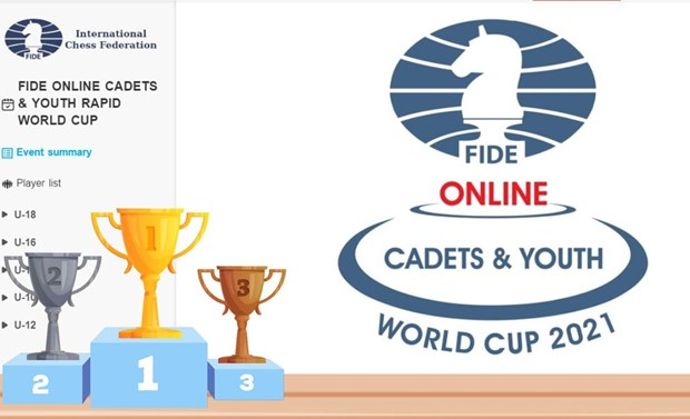 Vietnamese chess players to compete in Youth Rapid World Cup's final stage hinh anh 1