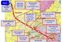 HCMC accelerates site clearance for second metro line project