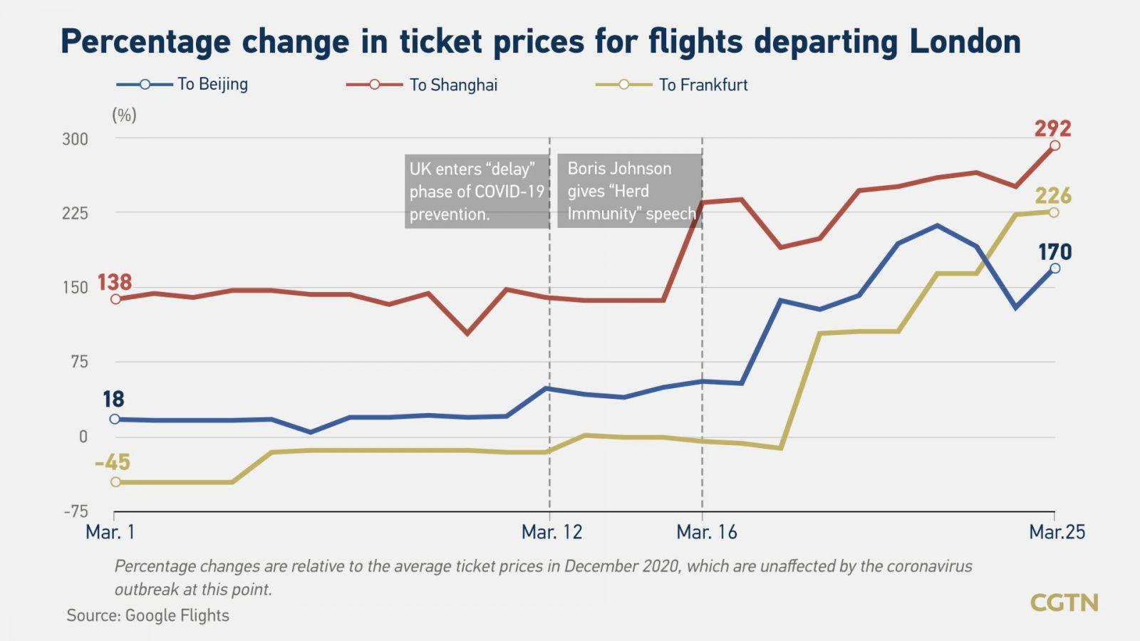 Điểm chung kỳ lạ giữa chiếc vé máy bay mùa dịch và iPhone, MacBook, iPad... - Ảnh 3.