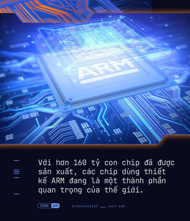 Từ một nhà sản xuất máy tính, tại sao chip ARM có thể ra đời và thay đổi thế giới như hiện nay - Ảnh 1.