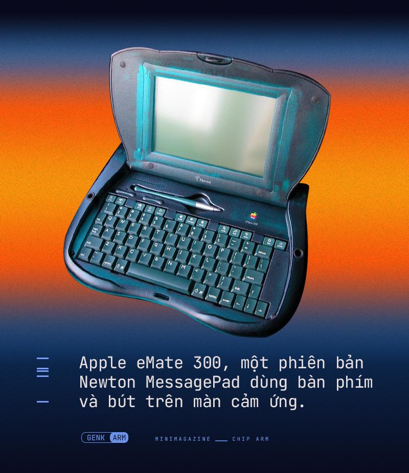 Từ một nhà sản xuất máy tính, tại sao chip ARM có thể ra đời và thay đổi thế giới như hiện nay - Ảnh 8.