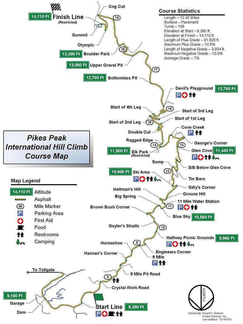 Tay đua Ducati qua đời khi muốn ghi kỉ lục leo đèo tại Pikes Peak 2019 - 3
