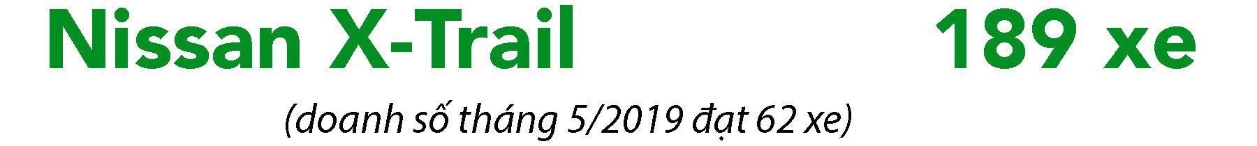 Phân khúc crossover tháng 6/2019: Xe lắp ráp trong nước bị lép vế? - 16