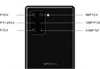 """Sony tham vọng ra mắt smartphone cao cấp với 6 camera """"khủng"""""""