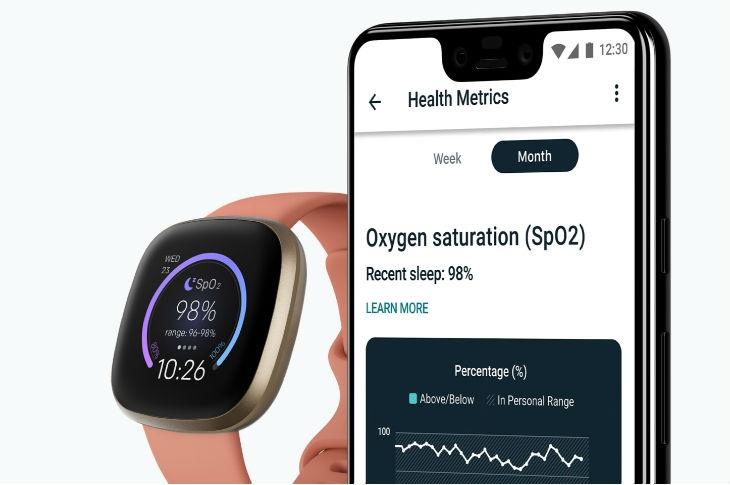 Apple Watch có thực sự đo được nồng độ oxy trong máu không? - 3