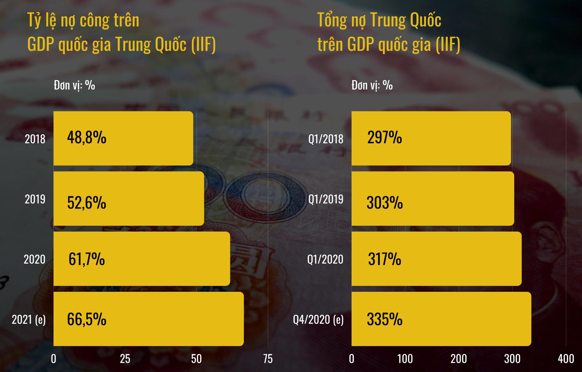 Thực chất kinh tế Trung Quốc đang đứng đâu trong cỗ máy kinh tế toàn cầu? - 10
