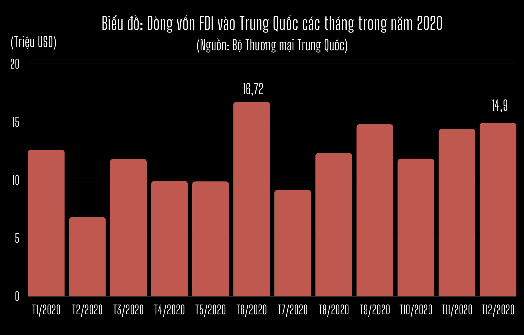 Thế giới đã quá phụ thuộc vào nền kinh tế Trung Quốc? - 10