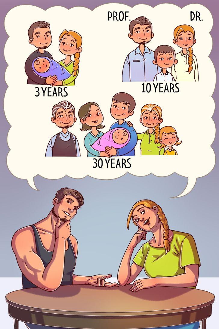 Muốn hôn nhân bền lâu, trước khi cưới nhất định phải hỏi những chuyện này - 4
