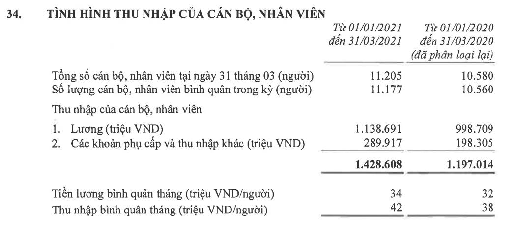 Nhân viên ngân hàng nào thu nhập khủng nhất Việt Nam? - 4