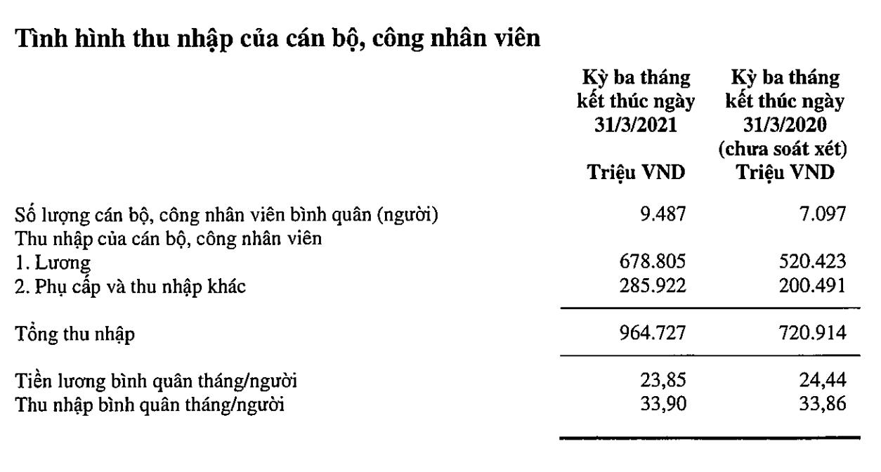 Nhân viên ngân hàng nào thu nhập khủng nhất Việt Nam? - 3
