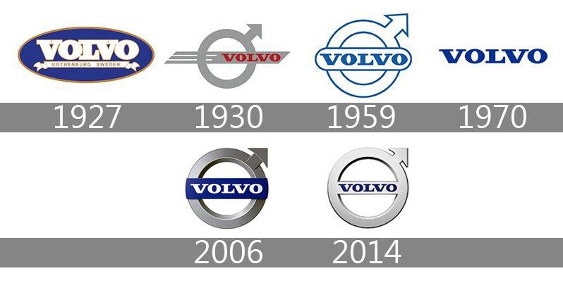 Volvo âm thầm thay đổi logo - 2