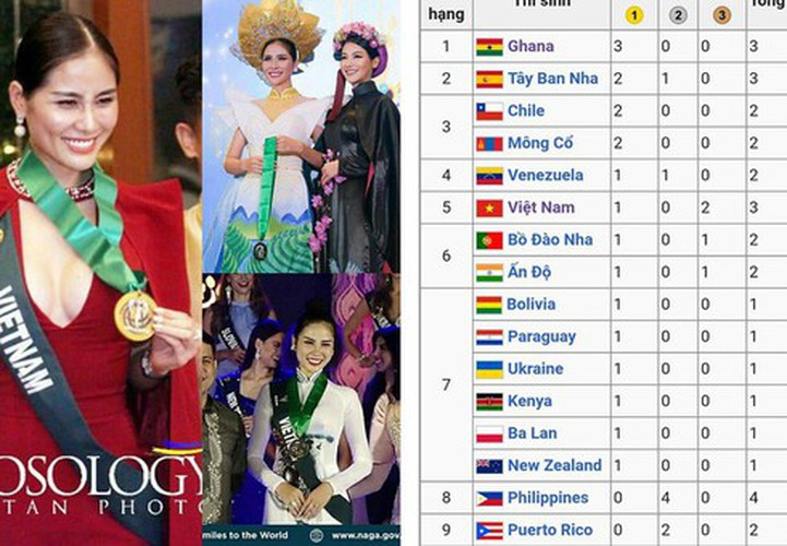 hoang hanh achieves another medal win at miss earth 2019 hinh 8