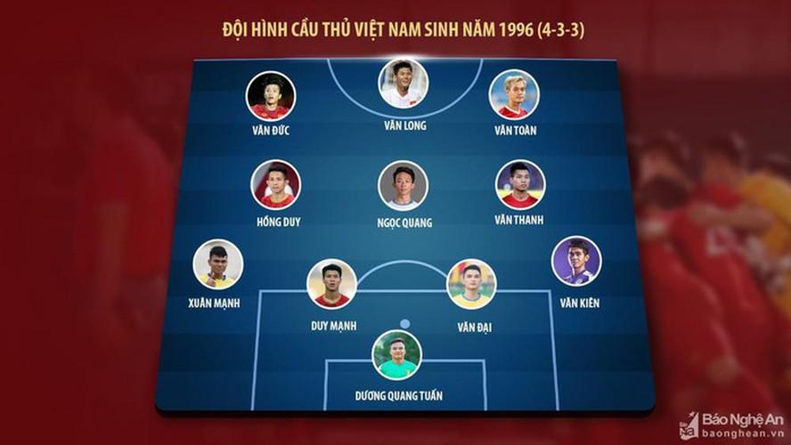 vietnamese footballers born in year of rat hinh 12