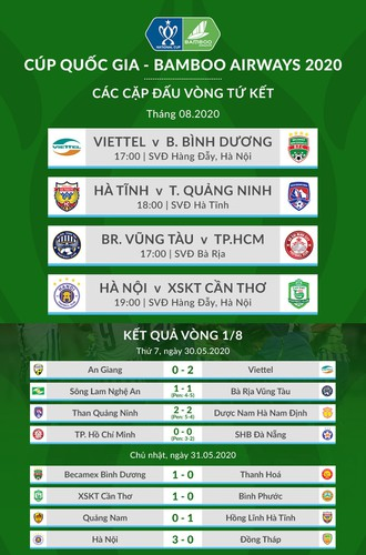 hanoi fc into quarter-finals of national cup 2020 hinh 10