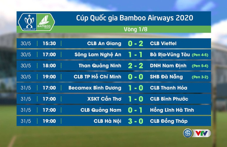 hanoi fc into quarter-finals of national cup 2020 hinh 9